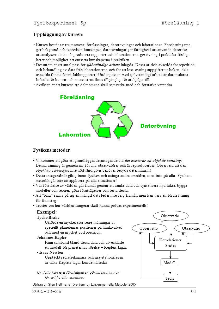 Fysikexperiment 5p Föreläsning 1 2005-08-26 01 Fysikens metoder Vi kommer att göra ett grundläggande antagande att: det existerar en objektiv sanning.