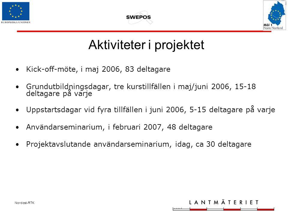 Nordost-RTK Aktiviteter i projektet Kick-off-möte, i maj 2006, 83 deltagare Grundutbildningsdagar, tre kurstillfällen i maj/juni 2006, 15-18 deltagare på varje Uppstartsdagar vid fyra tillfällen i juni 2006, 5-15 deltagare på varje Användarseminarium, i februari 2007, 48 deltagare Projektavslutande användarseminarium, idag, ca 30 deltagare