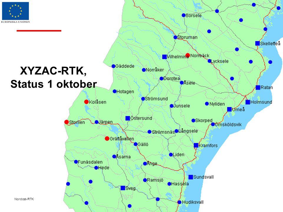 Nordost-RTK XYZAC-RTK, Status 1 oktober