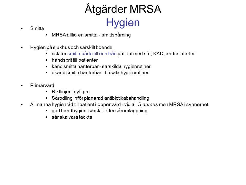 Åtgärder MRSA Hygien Smitta MRSA alltid en smitta - smittspårning Hygien på sjukhus och särskilt boende risk för smitta både till och från patient med