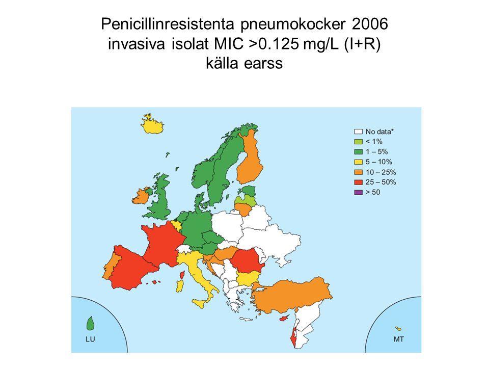 Penicillinresistenta pneumokocker 2006 invasiva isolat MIC >0.125 mg/L (I+R) källa earss