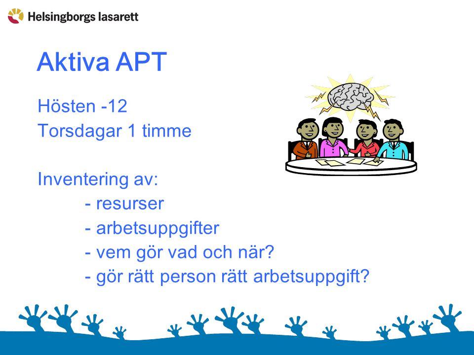Aktiva APT Hösten -12 Torsdagar 1 timme Inventering av: - resurser - arbetsuppgifter - vem gör vad och när? - gör rätt person rätt arbetsuppgift?