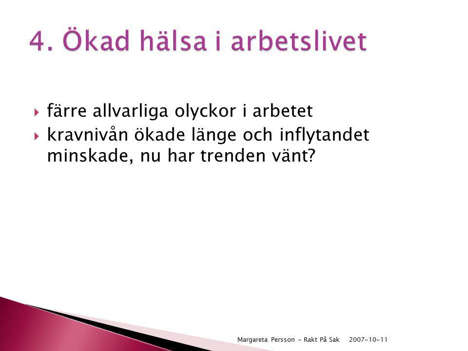 färre allvarliga olyckor i arbetet  kravnivån ökade länge och inflytandet minskade, nu har trenden vänt? 2007-10-11Margareta Persson - Rakt På Sak