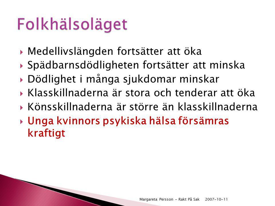 Positivt är:  Psykiska hälsan förbättras (ej unga kvinnor)  Besvär orsakade av arbetet minskar  Sjukfrånvaron minskar  Äldres hälsa förbättras – men långvariga sjukdomar ökar  Barnvaccinationer ökat till 95% 2007-10-11Margareta Persson - Rakt På Sak