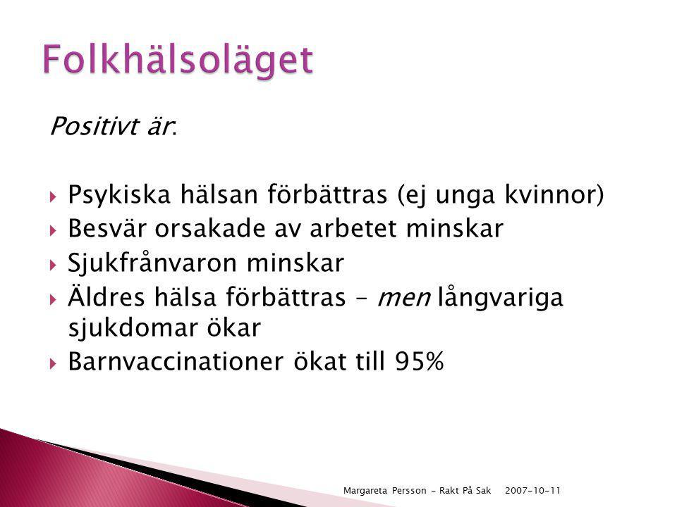Positivt är:  Ökningen av övervikt/fetma stannat av  Alkoholkonsumtionen ökar inte- minskar bland ungdomar i ÅK 9  Narkotikamissbruket minskar  Rökningen minskar  Barns relation till sina föräldrar förbättrad 2007-10-11Margareta Persson - Rakt På Sak