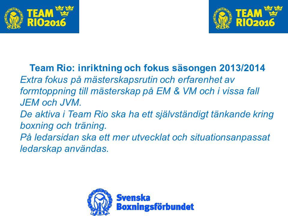 Team Rio: inriktning och fokus säsongen 2013/2014 Extra fokus på mästerskapsrutin och erfarenhet av formtoppning till mästerskap på EM & VM och i vissa fall JEM och JVM.