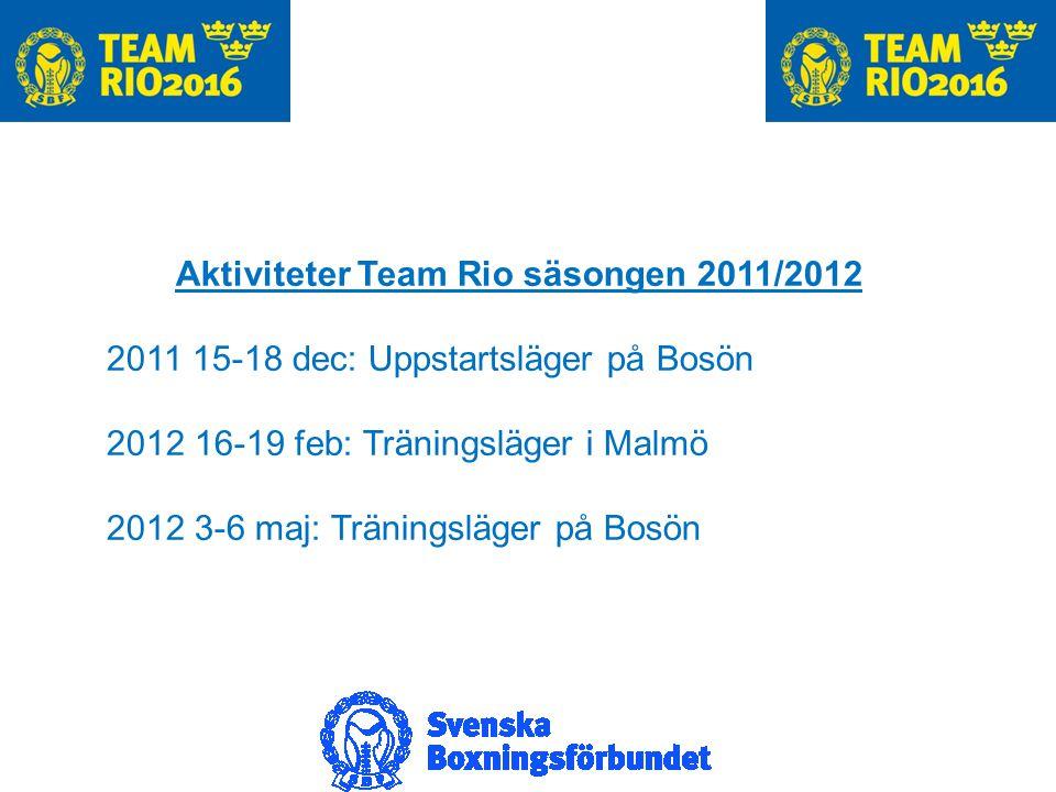 Aktiviteter Team Rio säsongen 2011/2012 2011 15-18 dec: Uppstartsläger på Bosön 2012 16-19 feb: Träningsläger i Malmö 2012 3-6 maj: Träningsläger på Bosön