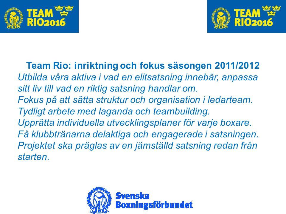 Team Rio: inriktning och fokus säsongen 2012/2013 Utveckla den Internationella erfarenheten och rutinen för både boxare och klubbtränare.