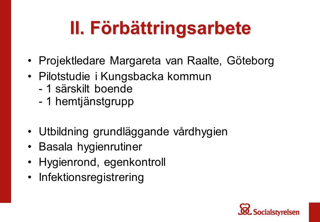 II. Förbättringsarbete Projektledare Margareta van Raalte, Göteborg Pilotstudie i Kungsbacka kommun - 1 särskilt boende - 1 hemtjänstgrupp Utbildning