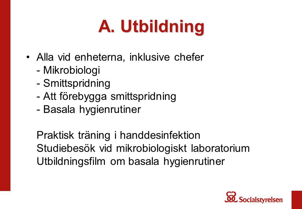 A. Utbildning Alla vid enheterna, inklusive chefer - Mikrobiologi - Smittspridning - Att förebygga smittspridning - Basala hygienrutiner Praktisk trän