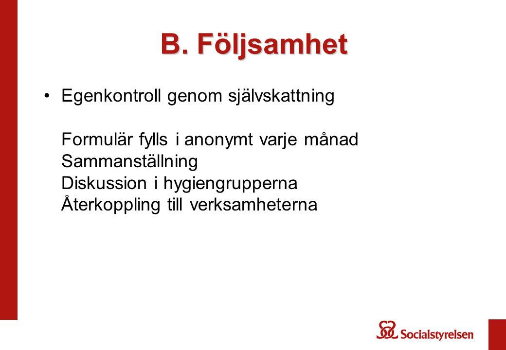 B. Följsamhet Egenkontroll genom självskattning Formulär fylls i anonymt varje månad Sammanställning Diskussion i hygiengrupperna Återkoppling till ve