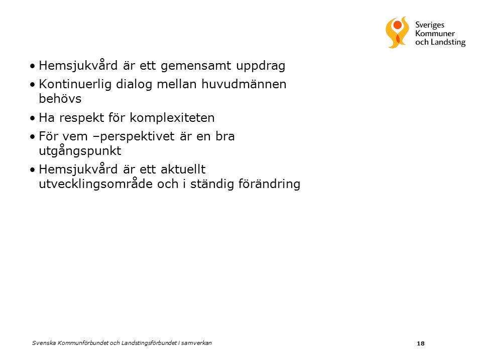 Svenska Kommunförbundet och Landstingsförbundet i samverkan 18 Hemsjukvård är ett gemensamt uppdrag Kontinuerlig dialog mellan huvudmännen behövs Ha respekt för komplexiteten För vem –perspektivet är en bra utgångspunkt Hemsjukvård är ett aktuellt utvecklingsområde och i ständig förändring