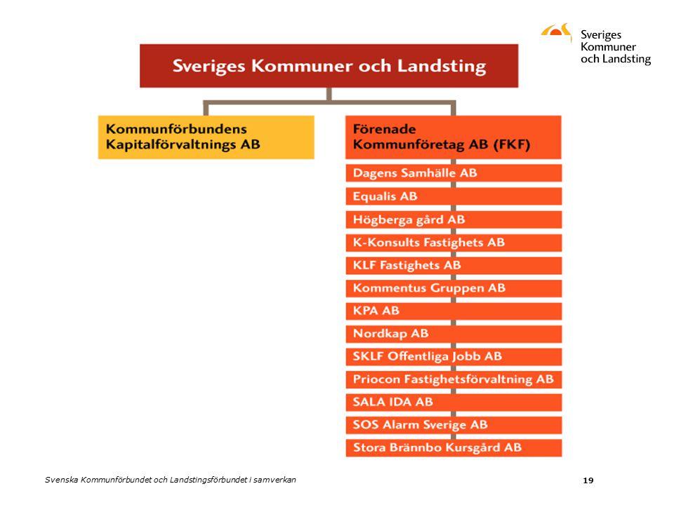 Svenska Kommunförbundet och Landstingsförbundet i samverkan 19