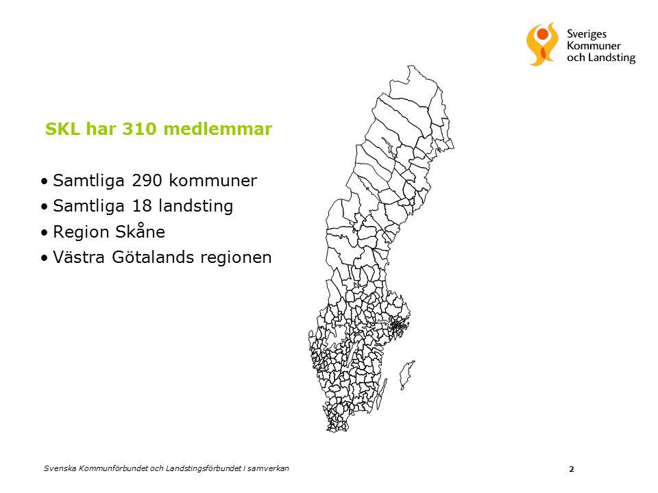 Svenska Kommunförbundet och Landstingsförbundet i samverkan 2 SKL har 310 medlemmar Samtliga 290 kommuner Samtliga 18 landsting Region Skåne Västra Götalands regionen