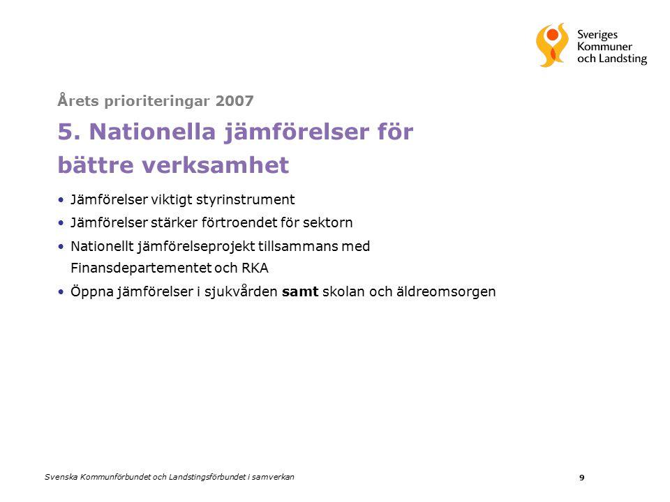 Svenska Kommunförbundet och Landstingsförbundet i samverkan 9 Årets prioriteringar 2007 5.