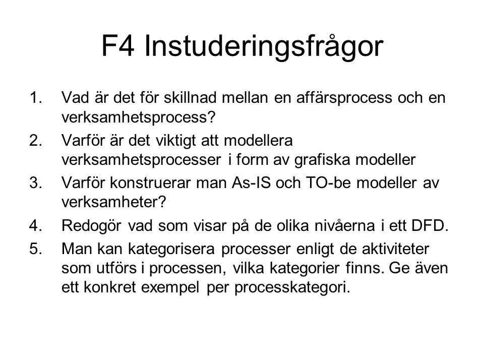 F4 Instuderingsfrågor 1.Vad är det för skillnad mellan en affärsprocess och en verksamhetsprocess? 2.Varför är det viktigt att modellera verksamhetspr