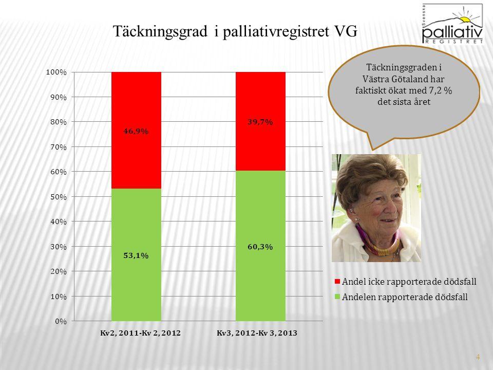 4 Täckningsgrad i palliativregistret VG Kv2, 2011-Kv 2, 2012Kv3, 2012-Kv 3, 2013