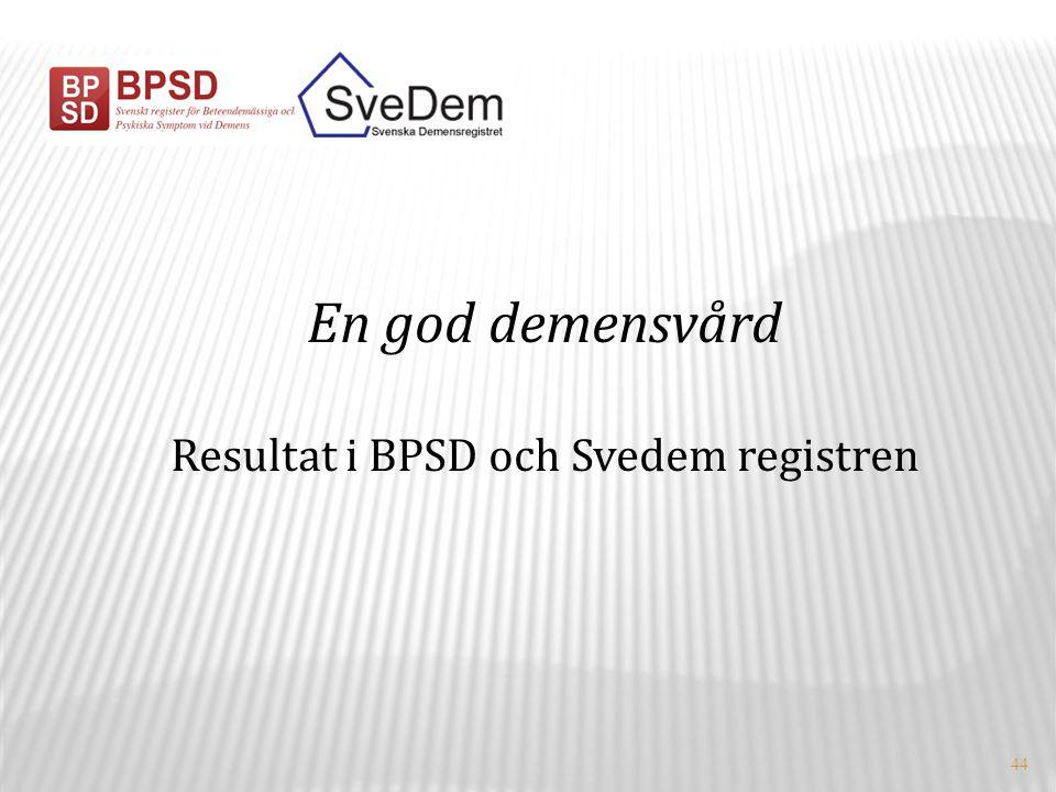 44 En god demensvård Resultat i BPSD och Svedem registren