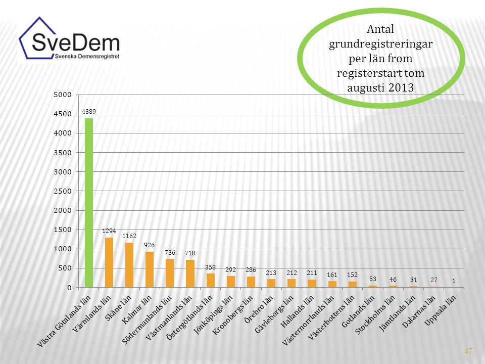 47 Antal grundregistreringar per län from registerstart tom augusti 2013