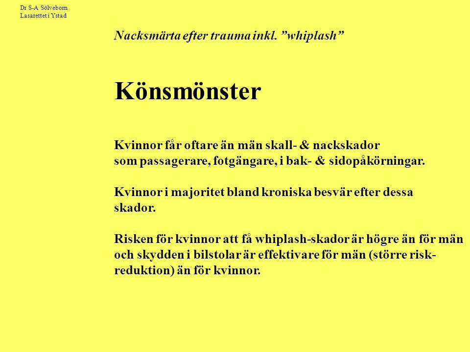 """Dr S-A Sölveborn Lasarettet i Ystad Nacksmärta efter trauma inkl. """"whiplash"""" Könsmönster Kvinnor får oftare än män skall- & nackskador som passagerare"""