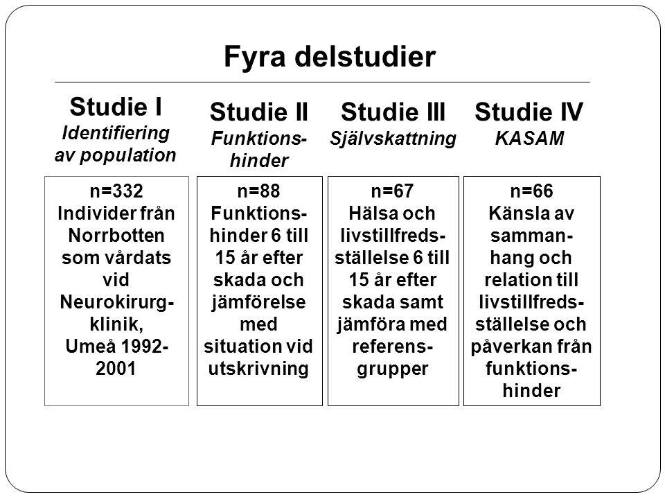 n=332 Individer från Norrbotten som vårdats vid Neurokirurg- klinik, Umeå 1992- 2001 Studie I Identifiering av population n=88 Funktions- hinder 6 til