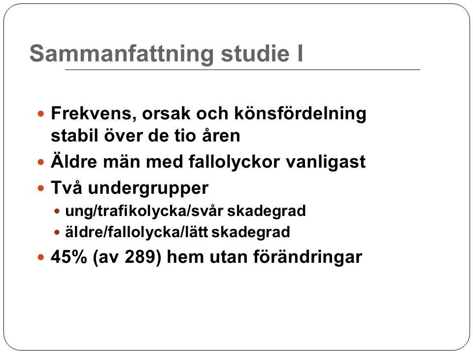 Sammanfattning studie I Frekvens, orsak och könsfördelning stabil över de tio åren Äldre män med fallolyckor vanligast Två undergrupper ung/trafikolyc