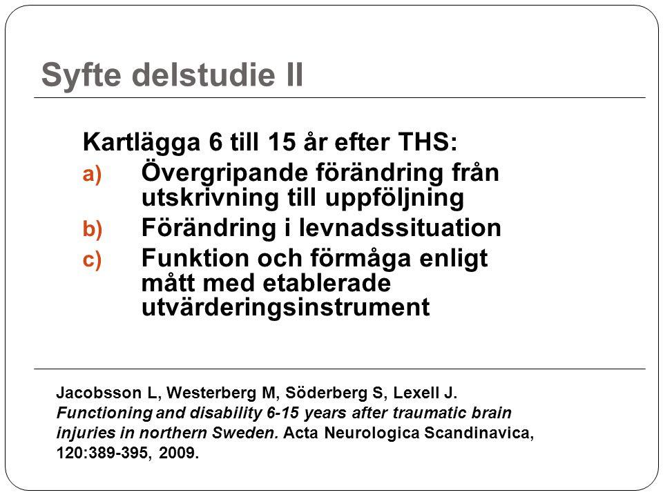 Syfte delstudie II Kartlägga 6 till 15 år efter THS: a) Övergripande förändring från utskrivning till uppföljning b) Förändring i levnadssituation c)
