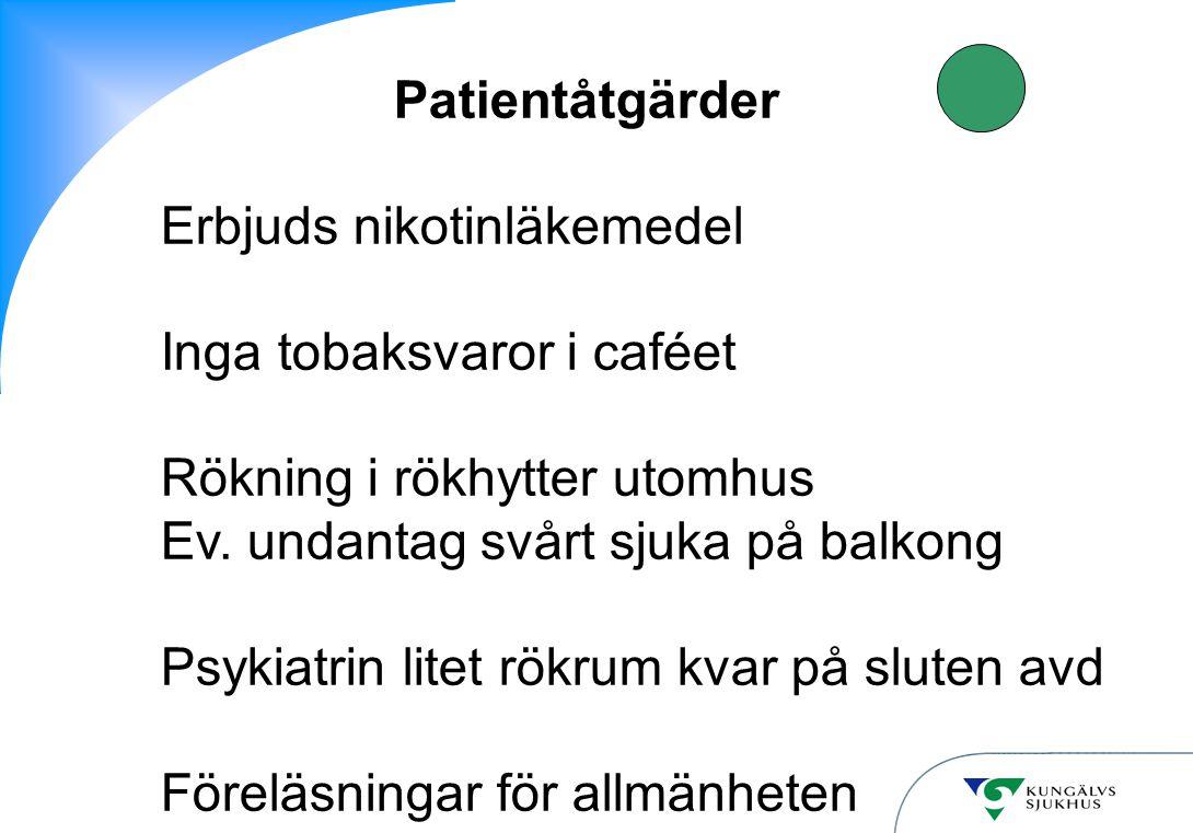 Patientåtgärder Erbjuds nikotinläkemedel Inga tobaksvaror i caféet Rökning i rökhytter utomhus Ev.