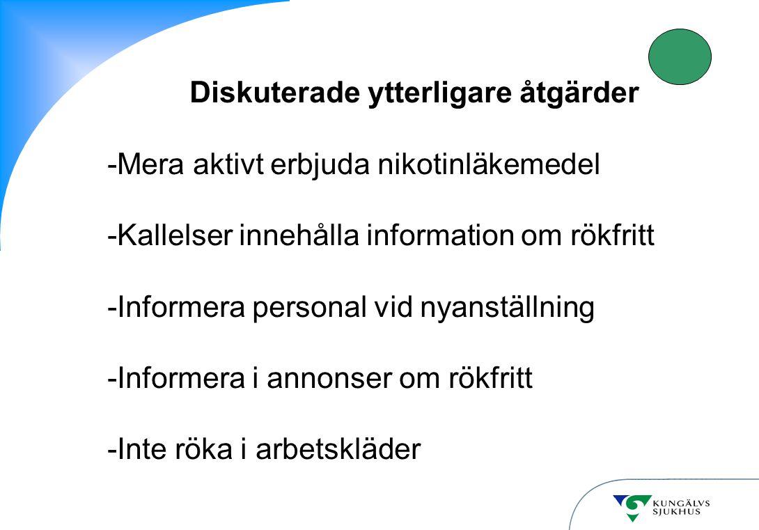 Diskuterade ytterligare åtgärder -Mera aktivt erbjuda nikotinläkemedel -Kallelser innehålla information om rökfritt -Informera personal vid nyanställning -Informera i annonser om rökfritt -Inte röka i arbetskläder