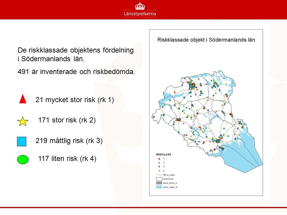 21 mycket stor risk (rk 1) 171 stor risk (rk 2) 219 måttlig risk (rk 3) 117 liten risk (rk 4) De riskklassade objektens fördelning i Södermanlands län