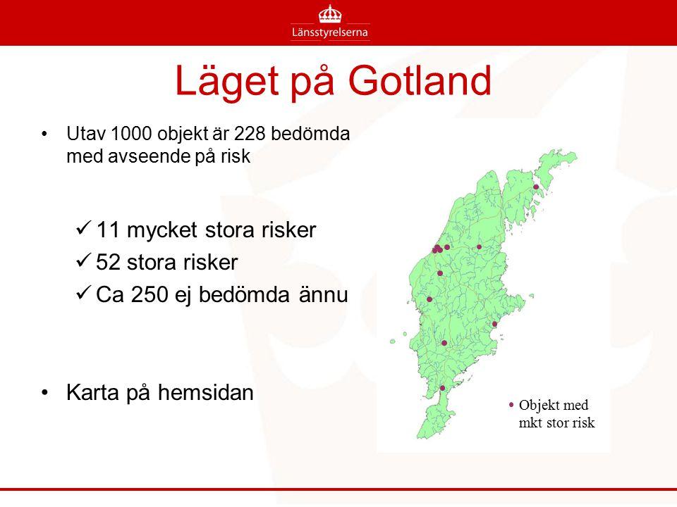 Läget på Gotland Utav 1000 objekt är 228 bedömda med avseende på risk 11 mycket stora risker 52 stora risker Ca 250 ej bedömda ännu Karta på hemsidan
