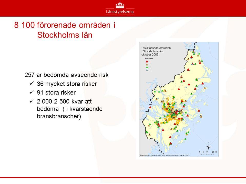 8 100 förorenade områden i Stockholms län 257 är bedömda avseende risk 36 mycket stora risker 91 stora risker 2 000-2 500 kvar att bedöma ( i kvarståe