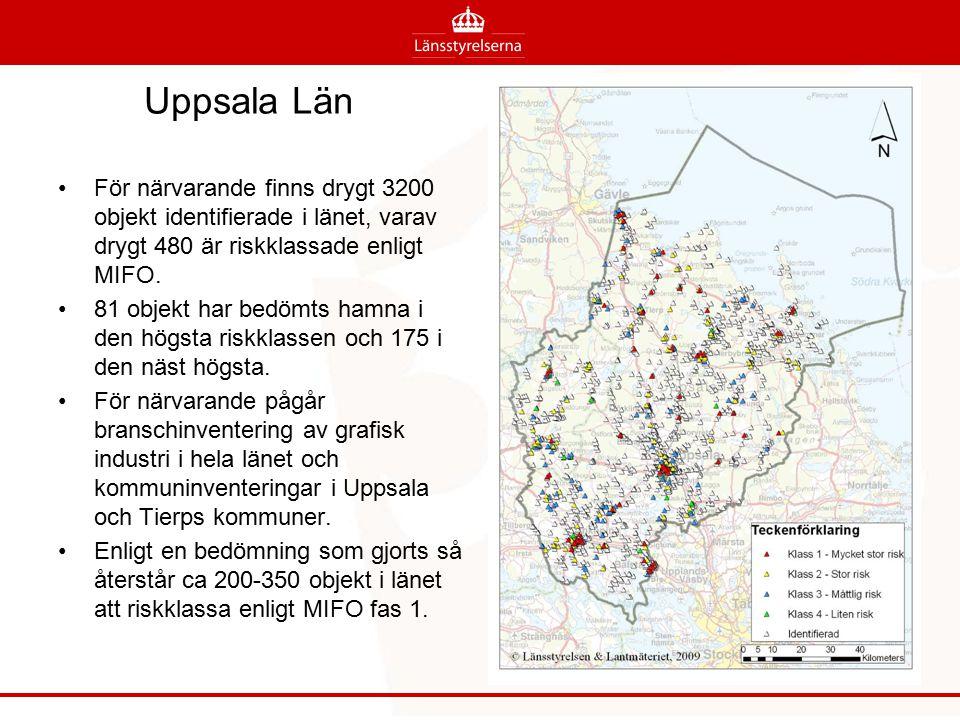 Uppsala Län För närvarande finns drygt 3200 objekt identifierade i länet, varav drygt 480 är riskklassade enligt MIFO. 81 objekt har bedömts hamna i d
