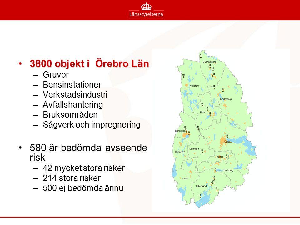 3800 objekt i Örebro Län3800 objekt i Örebro Län –Gruvor –Bensinstationer –Verkstadsindustri –Avfallshantering –Bruksområden –Sågverk och impregnering