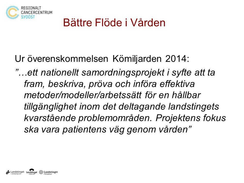 """Bättre Flöde i Vården Ur överenskommelsen Kömiljarden 2014: """"…ett nationellt samordningsprojekt i syfte att ta fram, beskriva, pröva och införa effekt"""