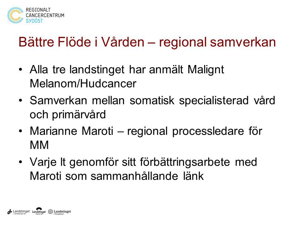 Bättre Flöde i Vården – regional samverkan Alla tre landstinget har anmält Malignt Melanom/Hudcancer Samverkan mellan somatisk specialisterad vård och
