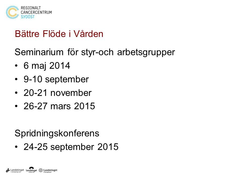 Bättre Flöde i Vården Seminarium för styr-och arbetsgrupper 6 maj 2014 9-10 september 20-21 november 26-27 mars 2015 Spridningskonferens 24-25 september 2015
