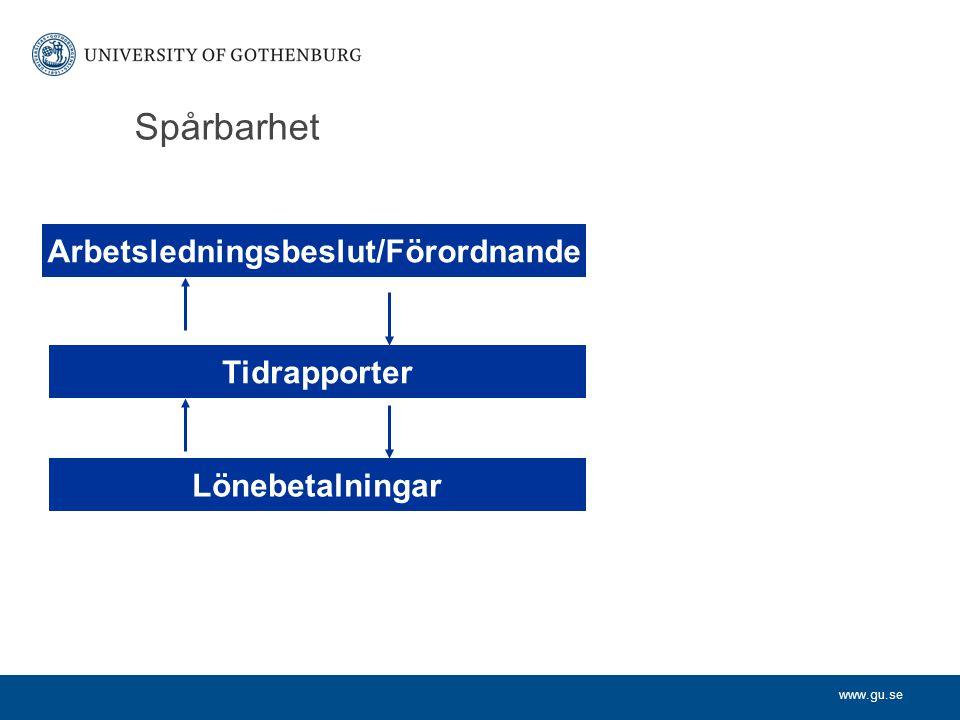 www.gu.se Spårbarhet Arbetsledningsbeslut/Förordnande Tidrapporter Lönebetalningar