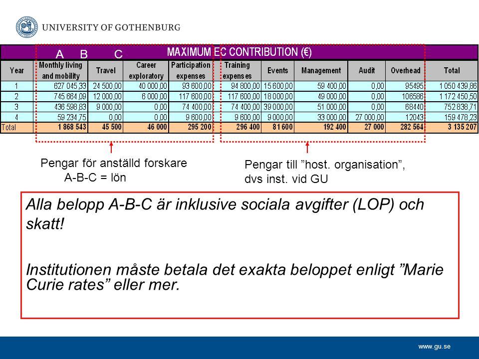 www.gu.se Pengar för anställd forskare A-B-C = lön Pengar till host.
