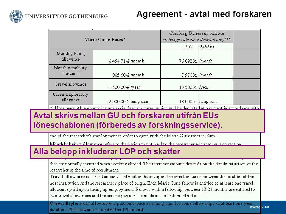 www.gu.se Avtal skrivs mellan GU och forskaren utifrån EUs löneschablonen (förbereds av forskningsservice).