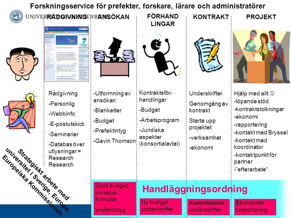 www.gu.se Strategiskt arbete med universitet i Sverige, Europa, Europeiska Kommissionen Handläggningsordning -Utformning av ansökan -Blanketter -Budget -Prefektintyg -Gavin Thomson ANSÖKAN Göra budget, korrekta formulär, prefektintyg Kontraktsför- handlingar -Budget -Arbetsprogram -Juridiska aspekter (konsortialavtal) FÖRHAND LINGAR Ny budget, underskrifter Underskrifter Genomgång av kontrakt Starta upp projektet -verksamhet -ekonomi KONTRAKT Konsortialavtal, underskrifter Hjälp med allt -löpande stöd -kontraktstolkningar -ekonomi -rapportering -kontakt med Bryssel -kontakt med koordinator -kontaktpunkt för partner - efterarbete PROJEKT Ekonomisk rapportering Rådgivning -Personlig -Webbinfo -E-postutskick -Seminarier -Databas över utlysningar = Research Research RÅDGIVNING Forskningsservice för prefekter, forskare, lärare och administratörer
