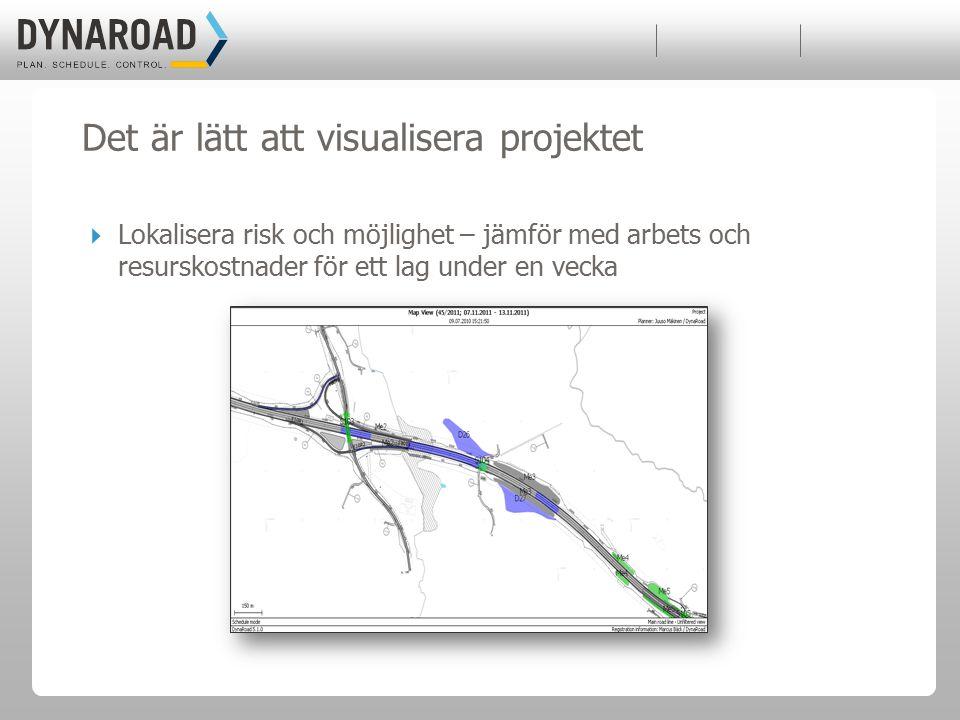 Det är lätt att visualisera projektet  Lokalisera risk och möjlighet – jämför med arbets och resurskostnader för ett lag under en vecka