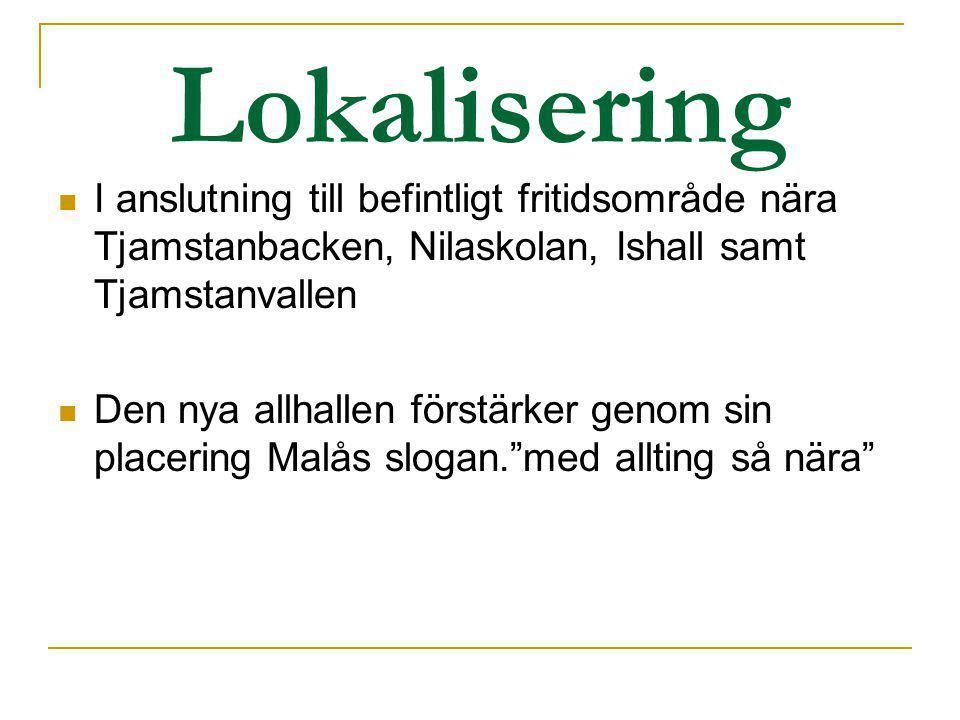 I anslutning till befintligt fritidsområde nära Tjamstanbacken, Nilaskolan, Ishall samt Tjamstanvallen Den nya allhallen förstärker genom sin placering Malås slogan. med allting så nära Lokalisering
