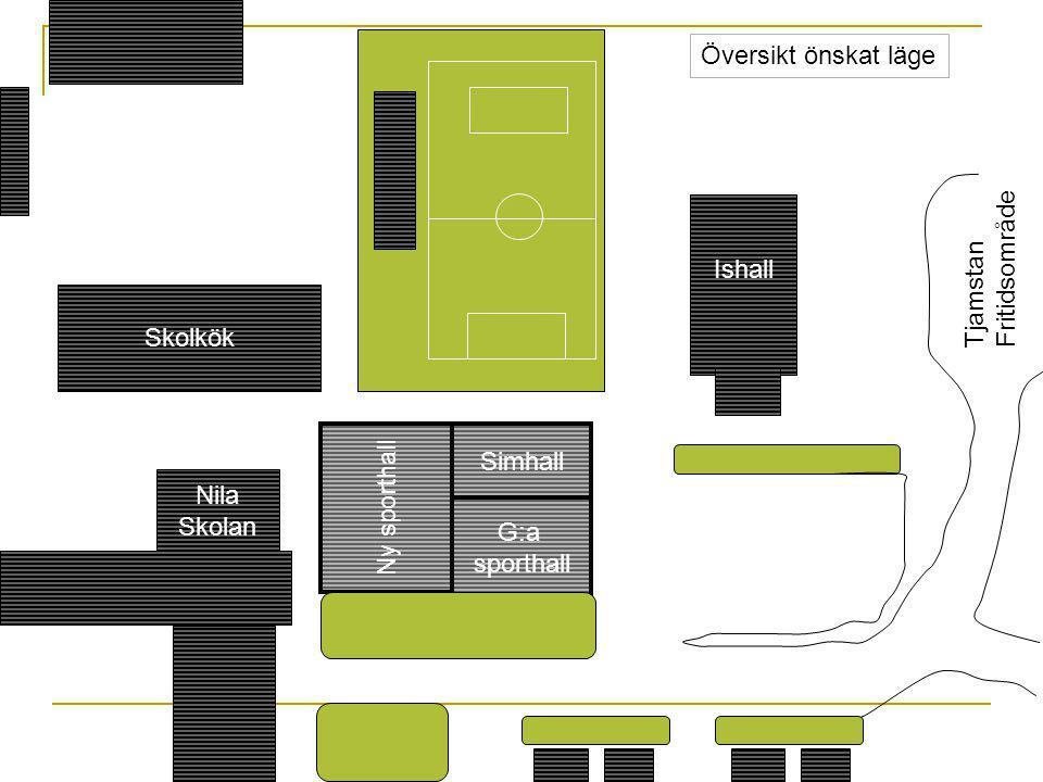 Ishall Ny sporthall G:a sporthall Simhall Skolkök Översikt önskat läge Nila Skolan Tjamstan Fritidsområde