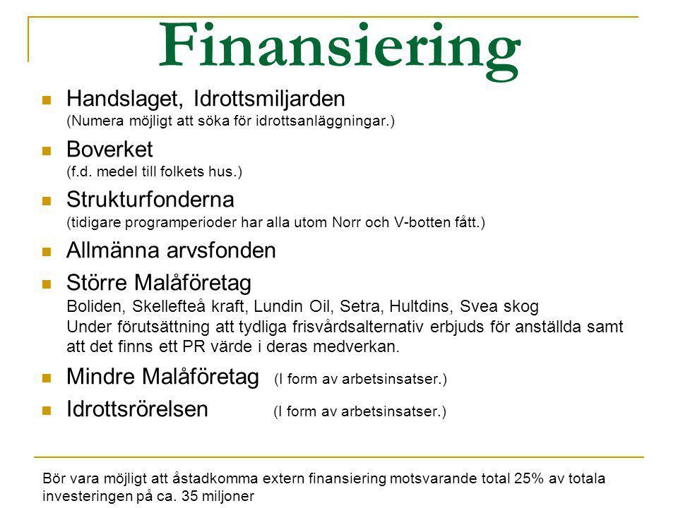 Finansiering Handslaget, Idrottsmiljarden (Numera möjligt att söka för idrottsanläggningar.) Boverket (f.d.