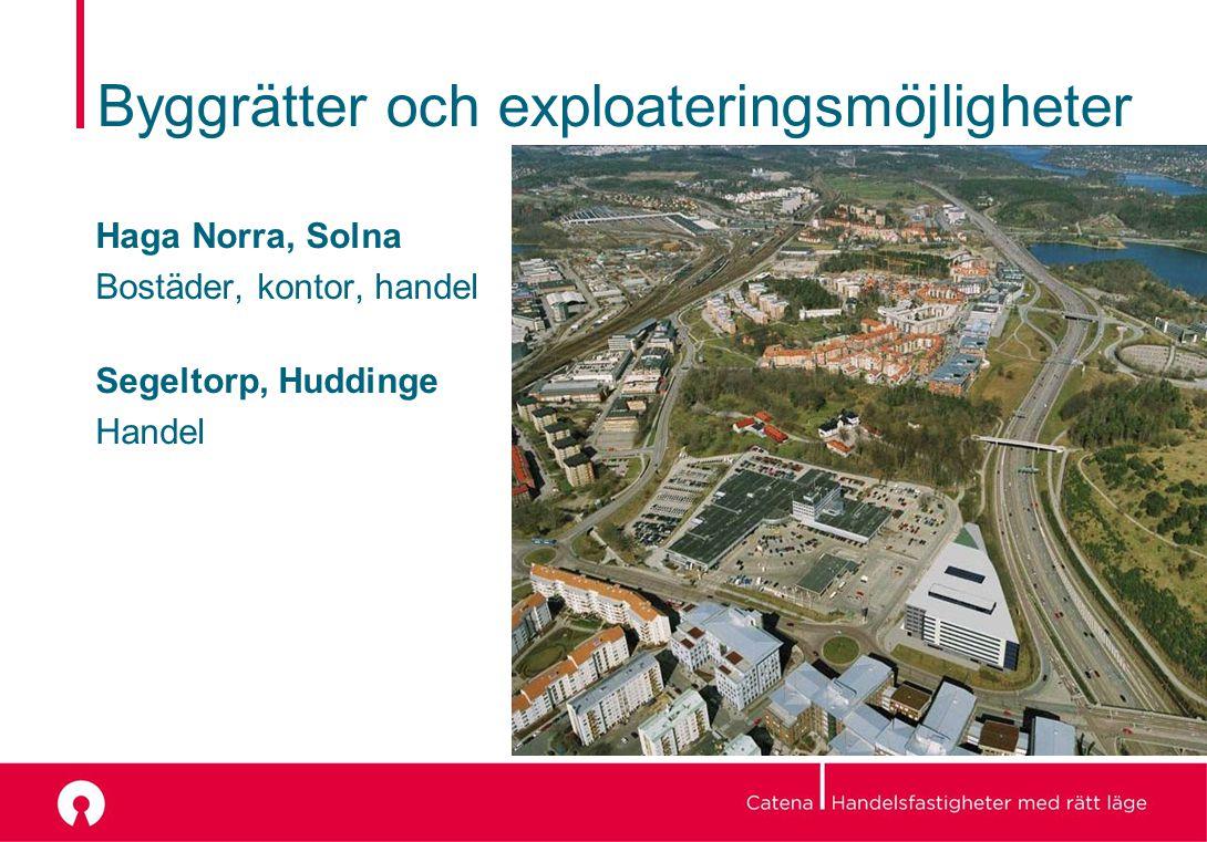 Haga Norra, Solna Bostäder, kontor, handel Segeltorp, Huddinge Handel Byggrätter och exploateringsmöjligheter