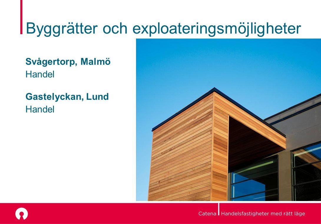 Svågertorp, Malmö Handel Gastelyckan, Lund Handel
