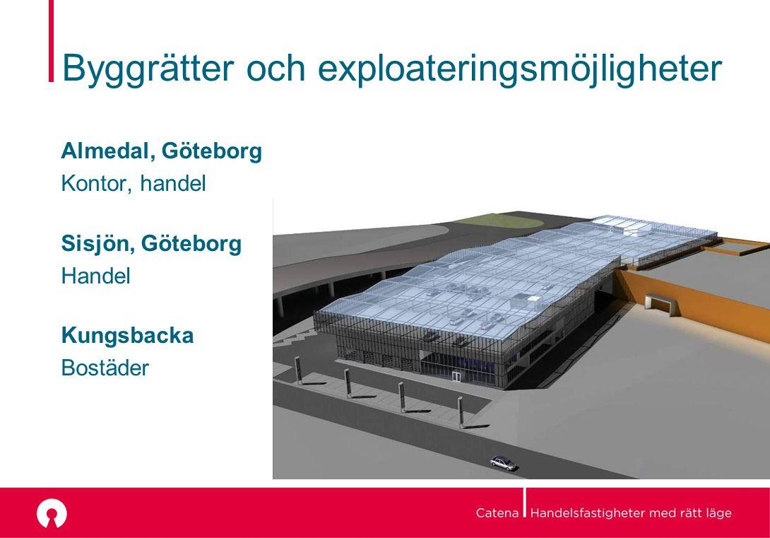 Byggrätter och exploateringsmöjligheter Almedal, Göteborg Kontor, handel Sisjön, Göteborg Handel Kungsbacka Bostäder
