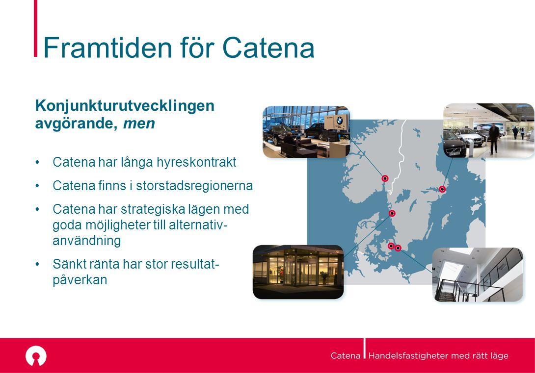 Framtiden för Catena Konjunkturutvecklingen avgörande, men Catena har långa hyreskontrakt Catena finns i storstadsregionerna Catena har strategiska lägen med goda möjligheter till alternativ- användning Sänkt ränta har stor resultat- påverkan