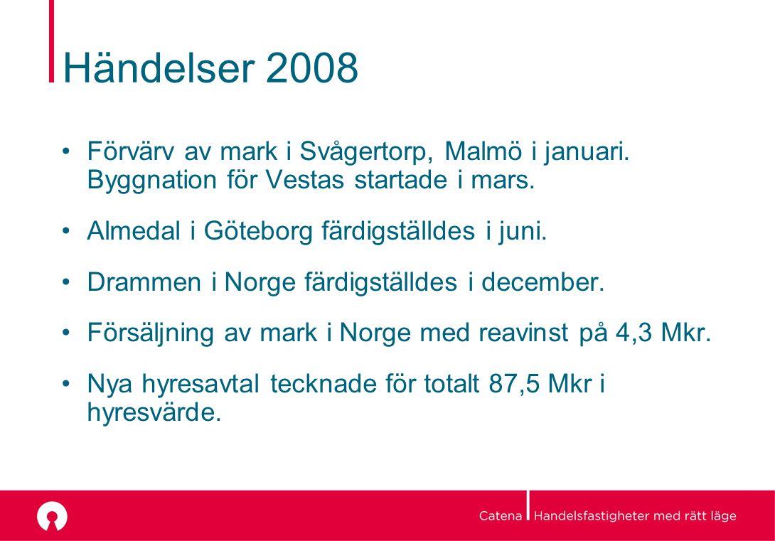 Händelser 2008 Förvärv av mark i Svågertorp, Malmö i januari.